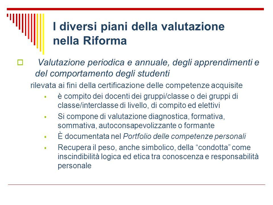 I diversi piani della valutazione nella Riforma