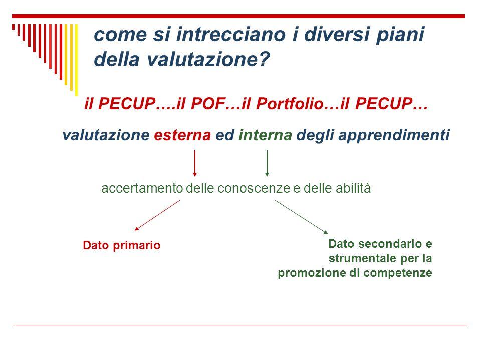 come si intrecciano i diversi piani della valutazione