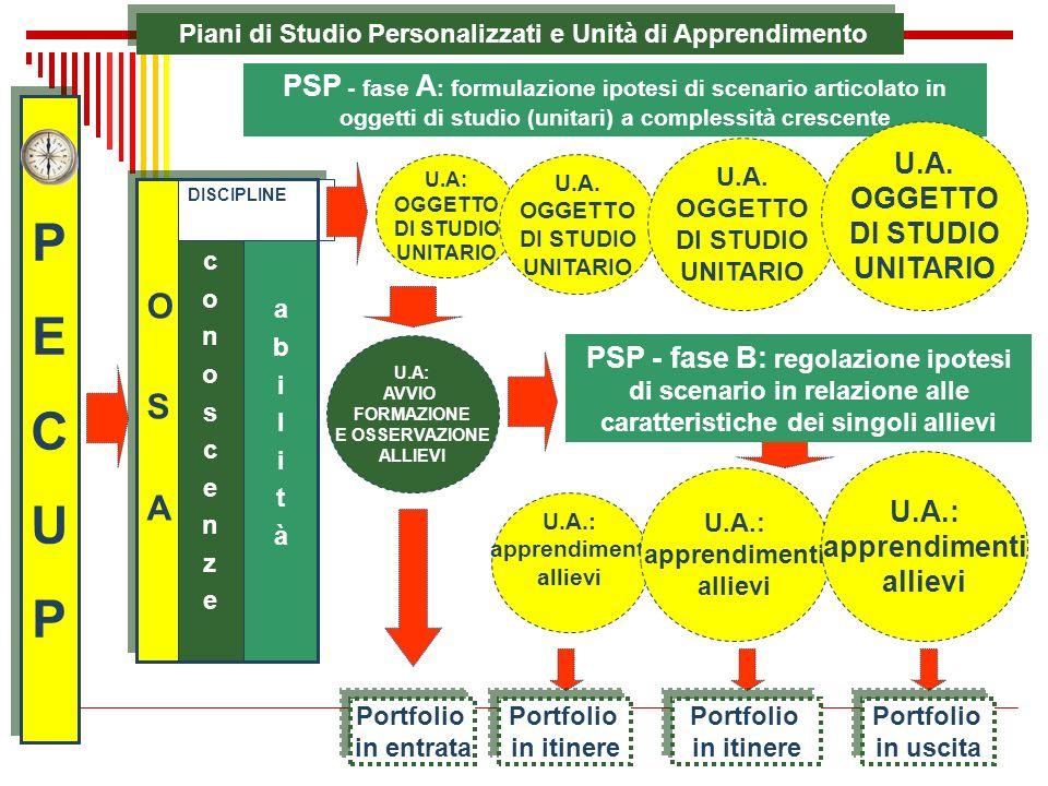 Piani di Studio Personalizzati e Unità di Apprendimento