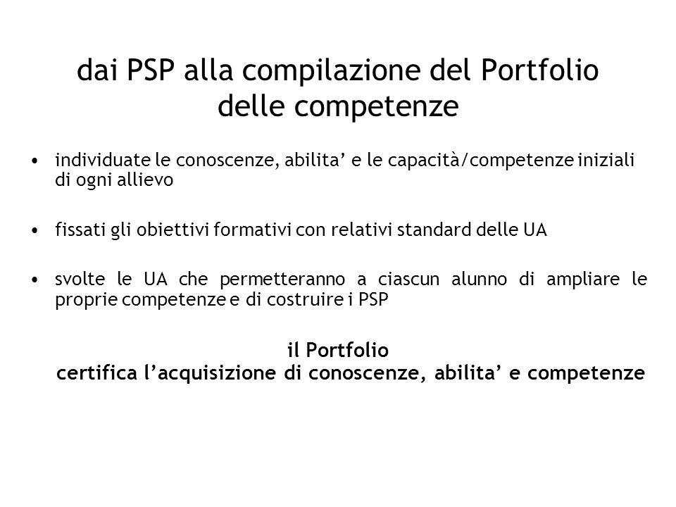 dai PSP alla compilazione del Portfolio delle competenze