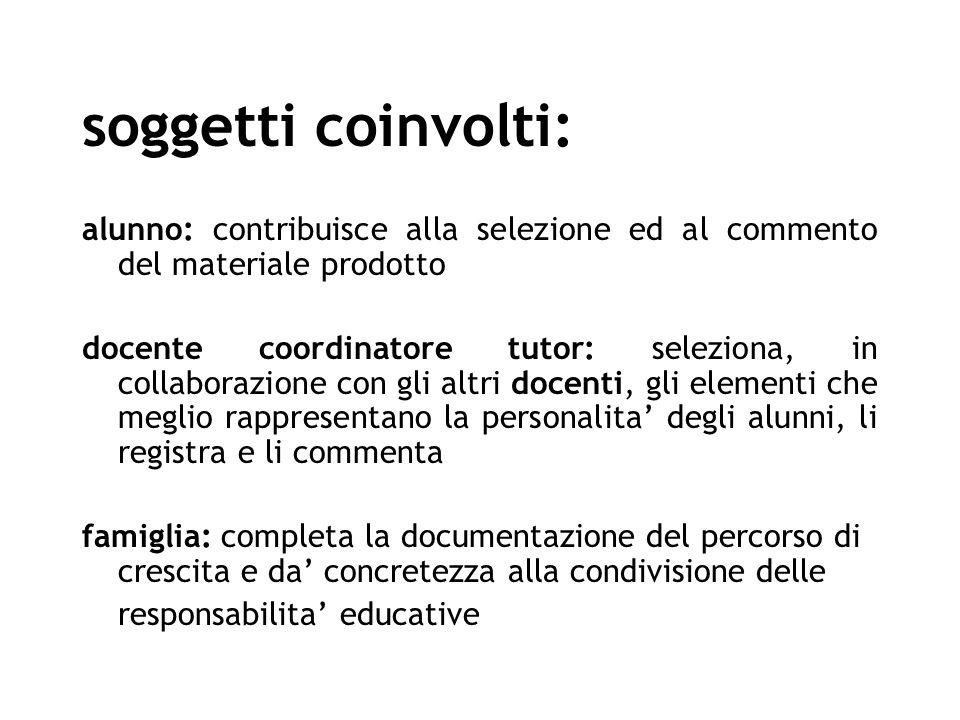 soggetti coinvolti: alunno: contribuisce alla selezione ed al commento del materiale prodotto.