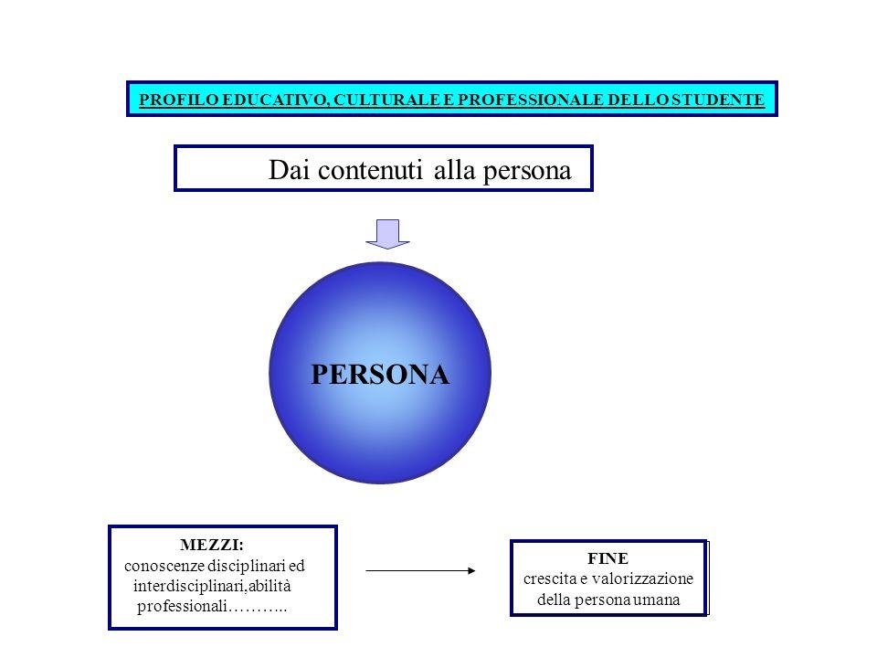 Secondo ciclo di istruzione Istruzione e formazione professionale