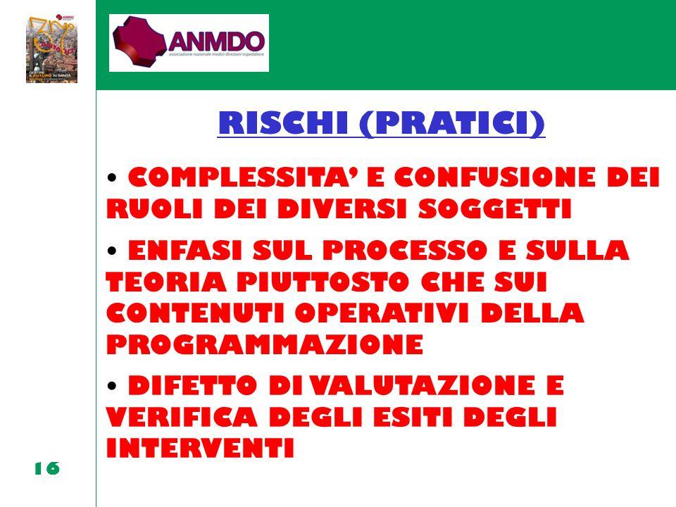 RISCHI (PRATICI) COMPLESSITA' E CONFUSIONE DEI RUOLI DEI DIVERSI SOGGETTI.