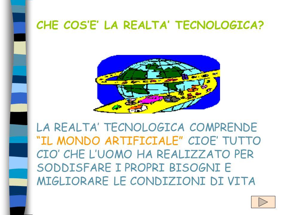CHE COS'E' LA REALTA' TECNOLOGICA