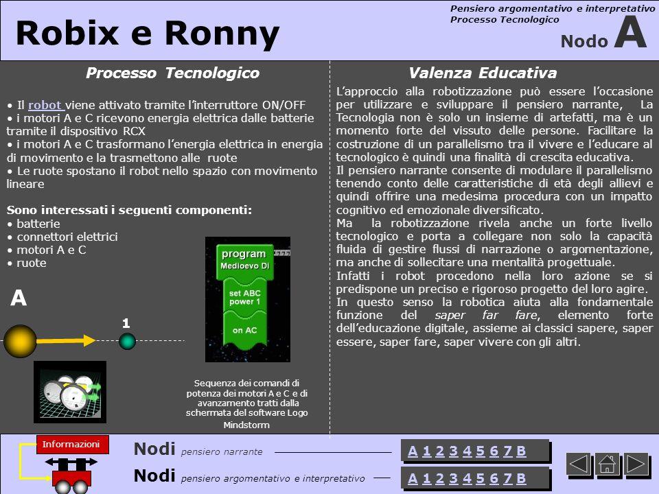 Robix e Ronny A Nodo A Nodi pensiero narrante