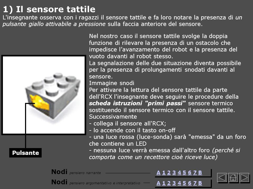 1) Il sensore tattile Nodi pensiero narrante