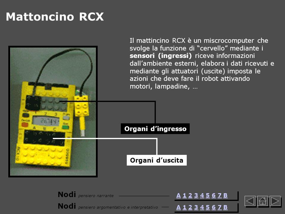 Mattoncino RCX Nodi pensiero narrante