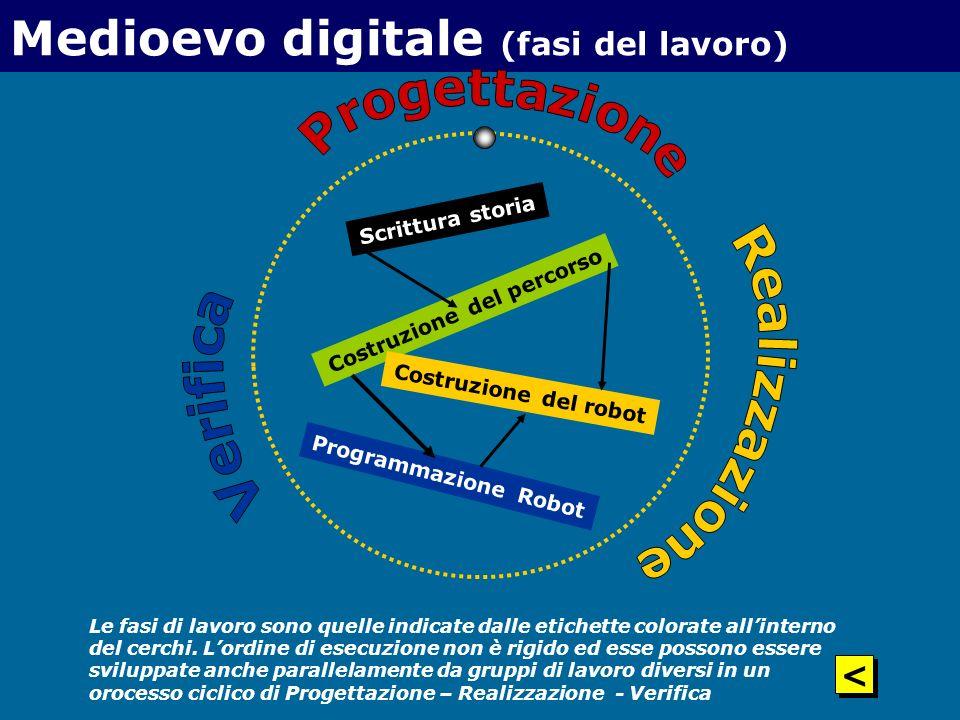 Medioevo digitale (fasi del lavoro)