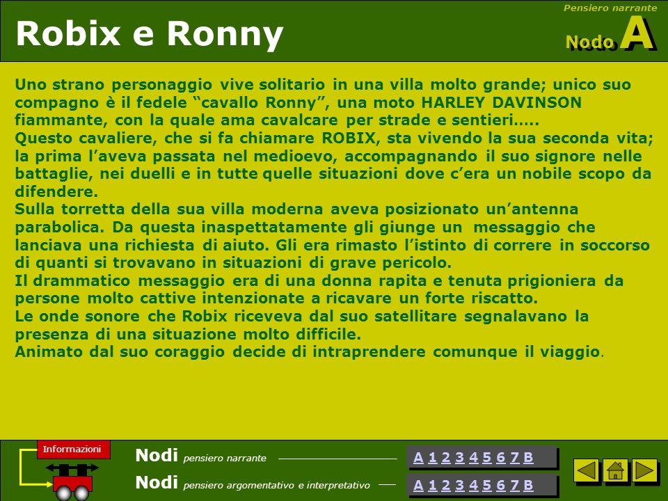Robix e Ronny Nodo A Nodi pensiero narrante