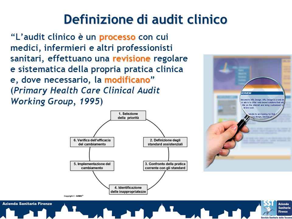 Definizione di audit clinico