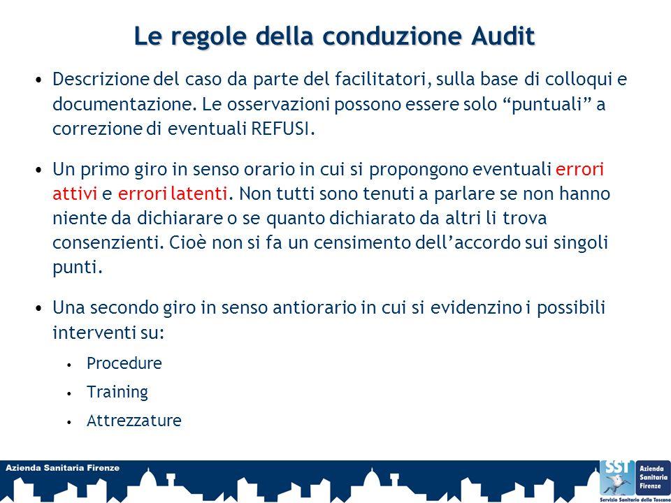 Le regole della conduzione Audit