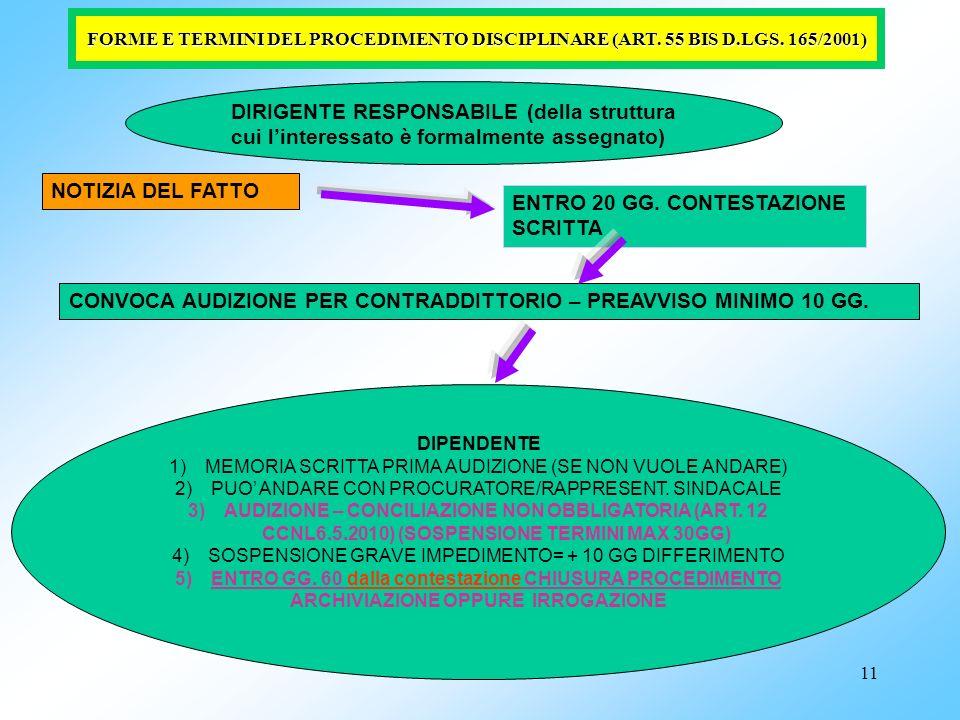 ENTRO 20 GG. CONTESTAZIONE SCRITTA