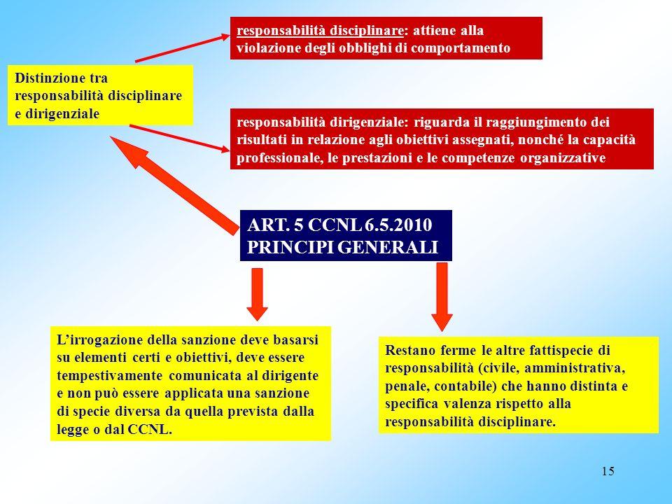 ART. 5 CCNL 6.5.2010 PRINCIPI GENERALI