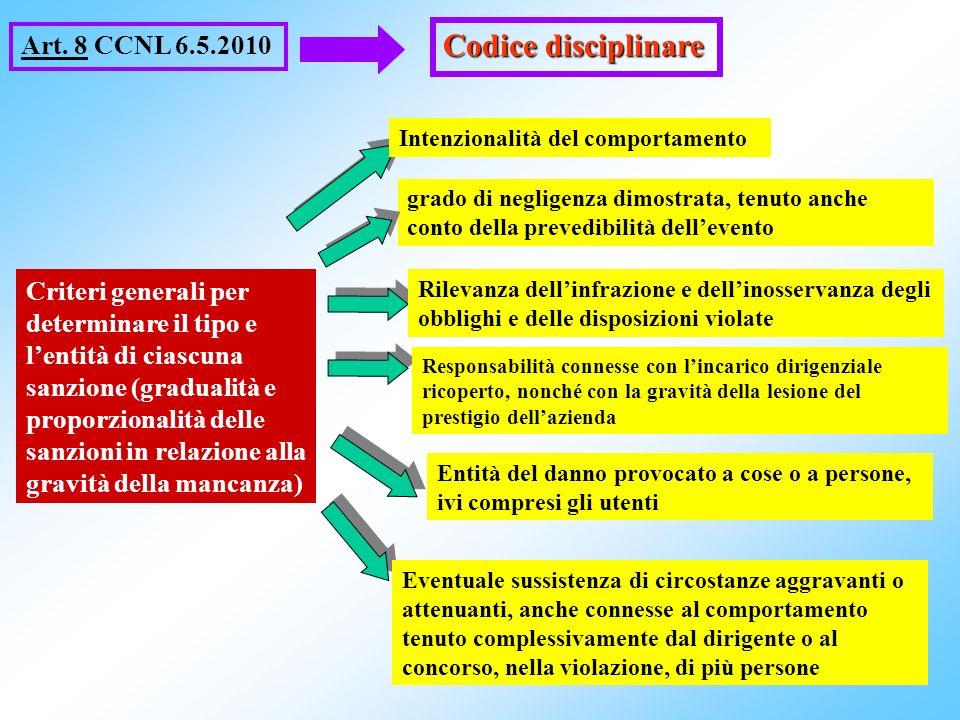 Codice disciplinare Art. 8 CCNL 6.5.2010