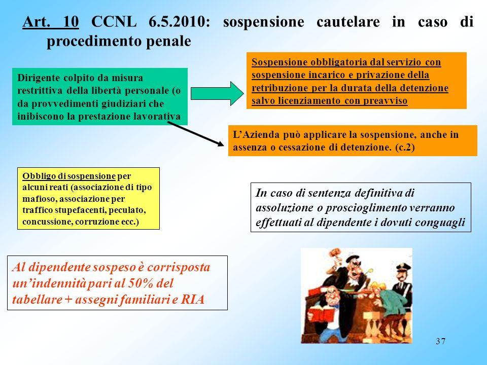Art. 10 CCNL 6.5.2010: sospensione cautelare in caso di procedimento penale