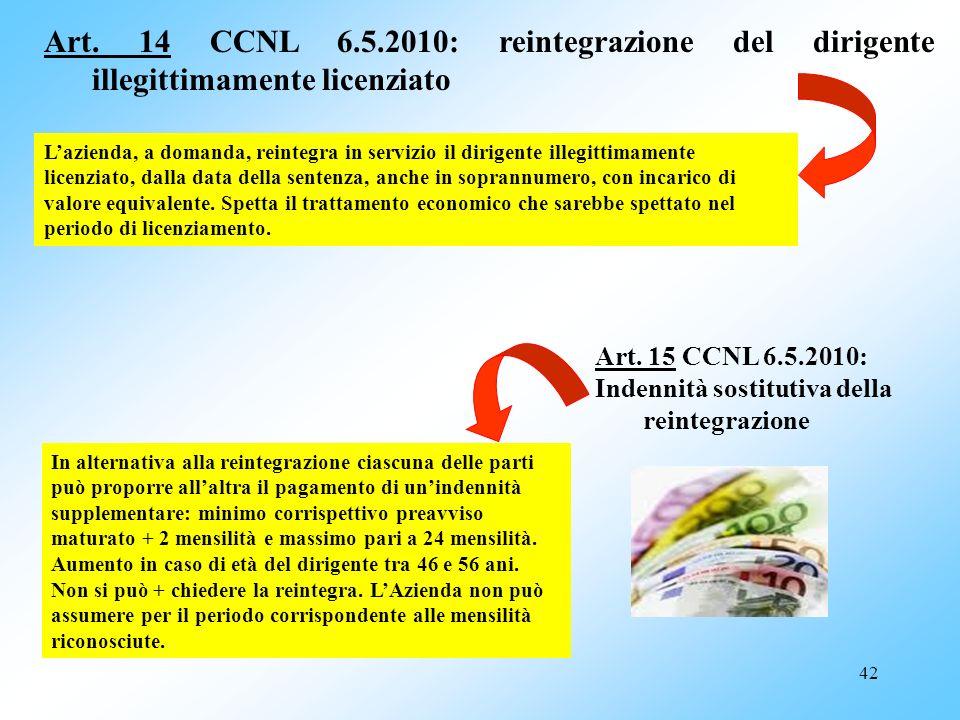 Art. 14 CCNL 6.5.2010: reintegrazione del dirigente illegittimamente licenziato