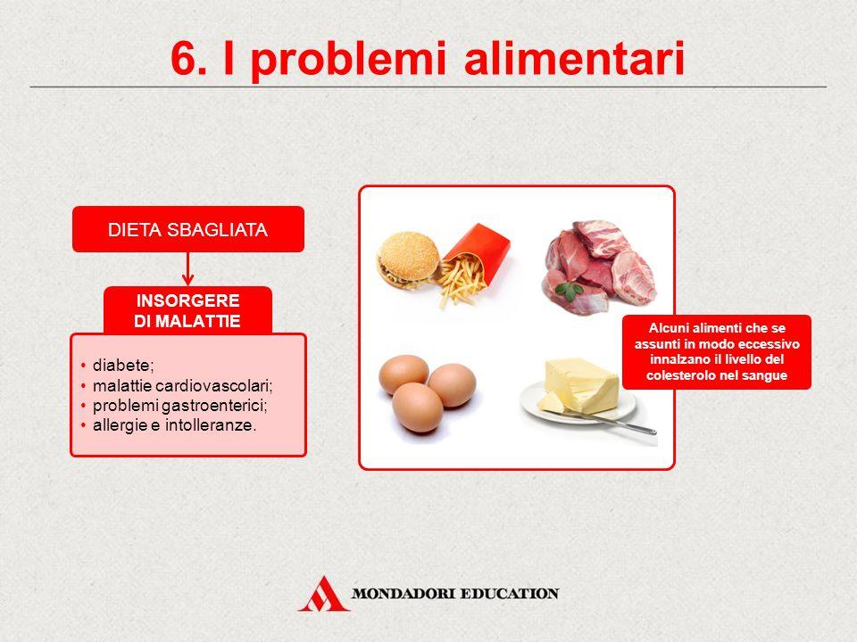 6. I problemi alimentari DIETA SBAGLIATA INSORGERE DI MALATTIE