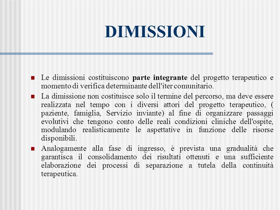 DIMISSIONI Le dimissioni costituiscono parte integrante del progetto terapeutico e momento di verifica determinante dell iter comunitario.