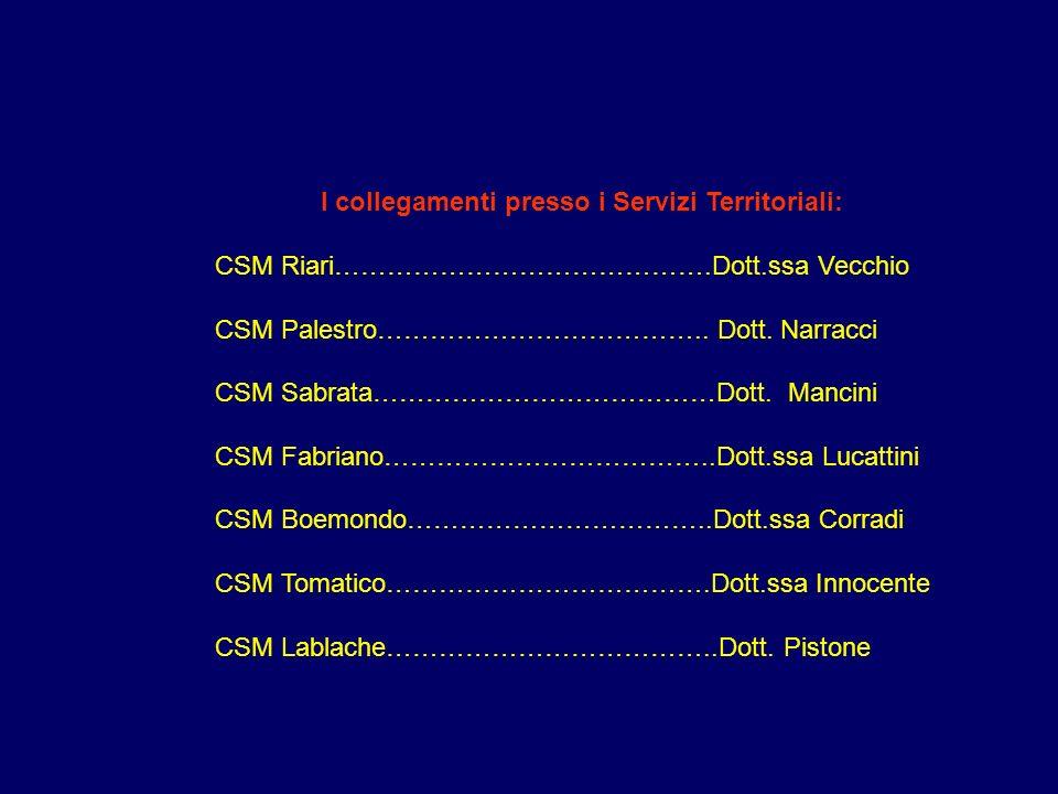 I collegamenti presso i Servizi Territoriali: