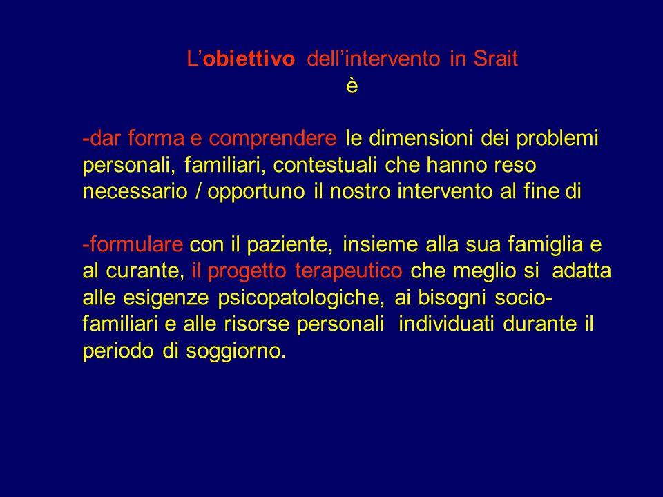 L'obiettivo dell'intervento in Srait