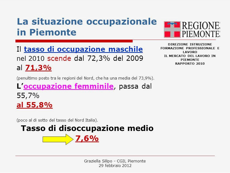 La situazione occupazionale in Piemonte
