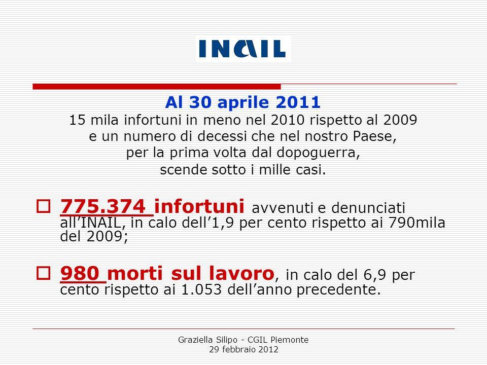 Al 30 aprile 2011 15 mila infortuni in meno nel 2010 rispetto al 2009. e un numero di decessi che nel nostro Paese,
