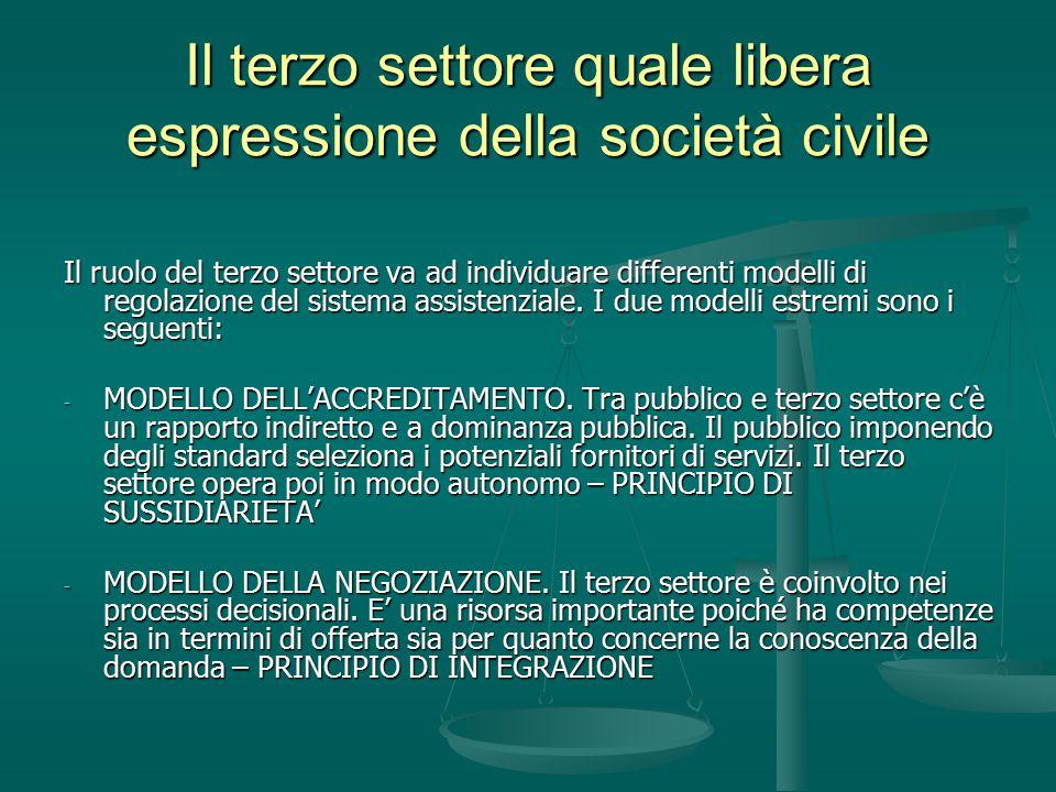 Il terzo settore quale libera espressione della società civile