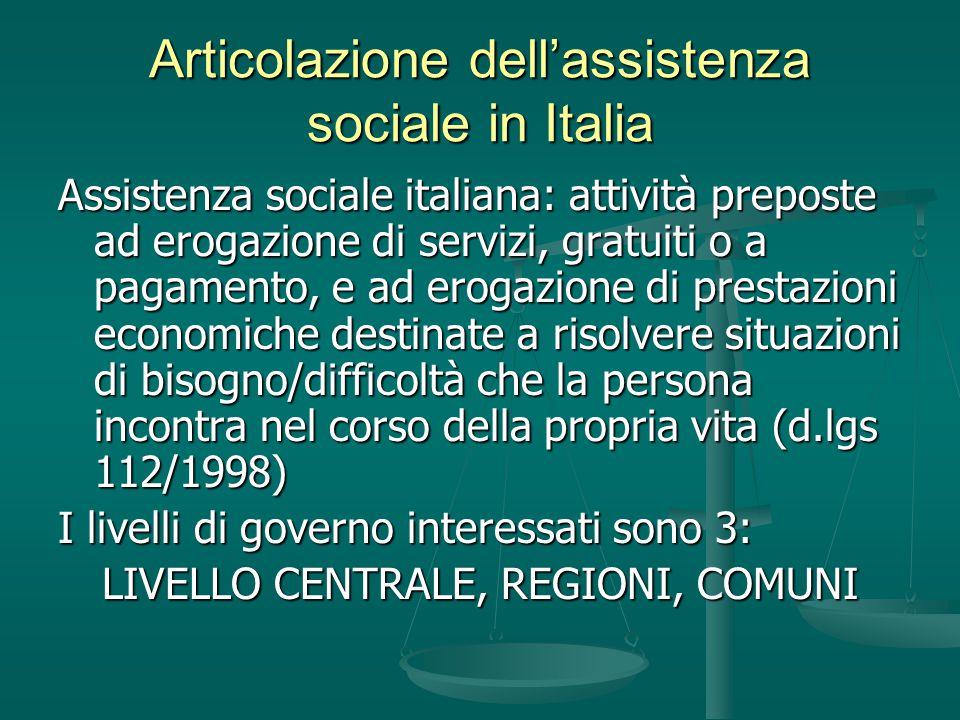 Articolazione dell'assistenza sociale in Italia