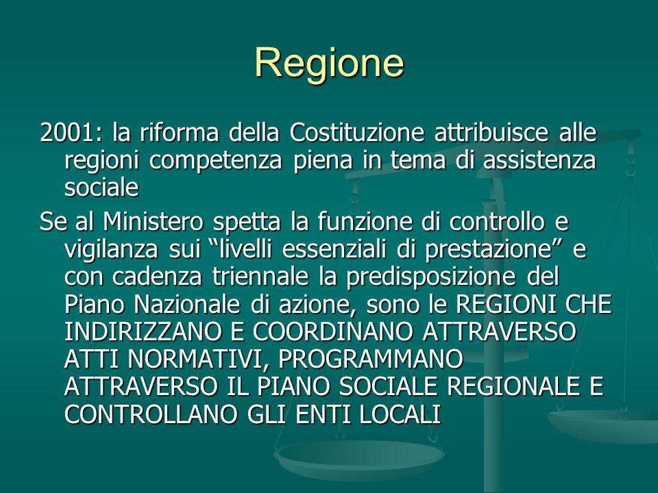 Regione 2001: la riforma della Costituzione attribuisce alle regioni competenza piena in tema di assistenza sociale.