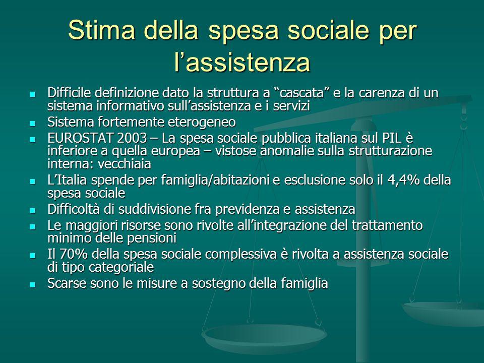 Stima della spesa sociale per l'assistenza