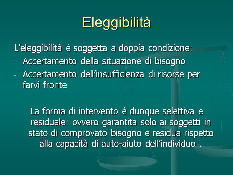 Eleggibilità L'eleggibilità è soggetta a doppia condizione: