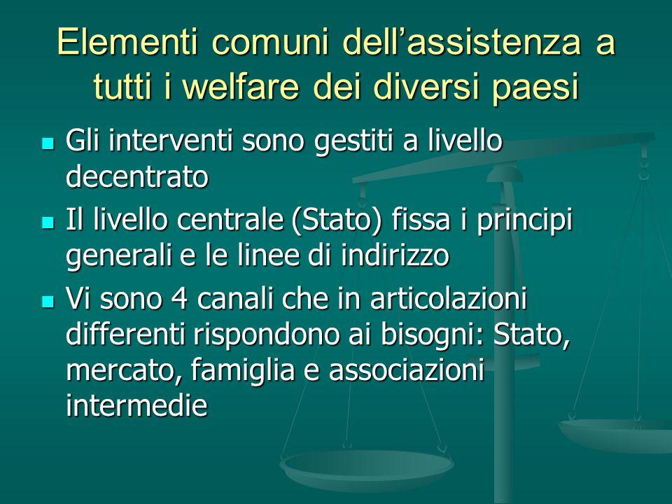 Elementi comuni dell'assistenza a tutti i welfare dei diversi paesi