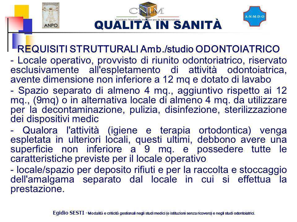 REQUISITI STRUTTURALI Amb./studio ODONTOIATRICO