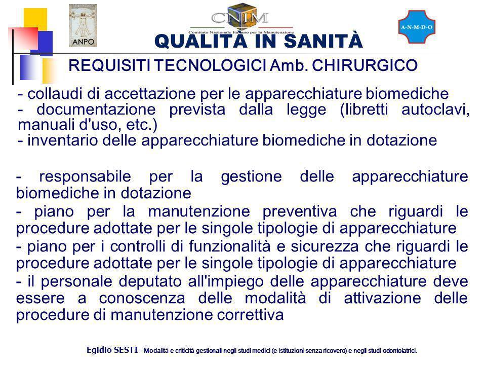 REQUISITI TECNOLOGICI Amb. CHIRURGICO