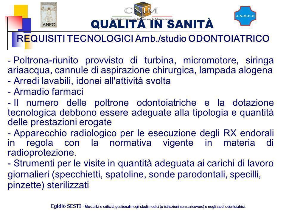 REQUISITI TECNOLOGICI Amb./studio ODONTOIATRICO