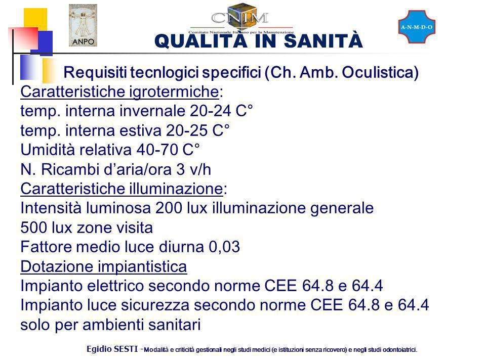 Requisiti tecnlogici specifici (Ch. Amb. Oculistica)