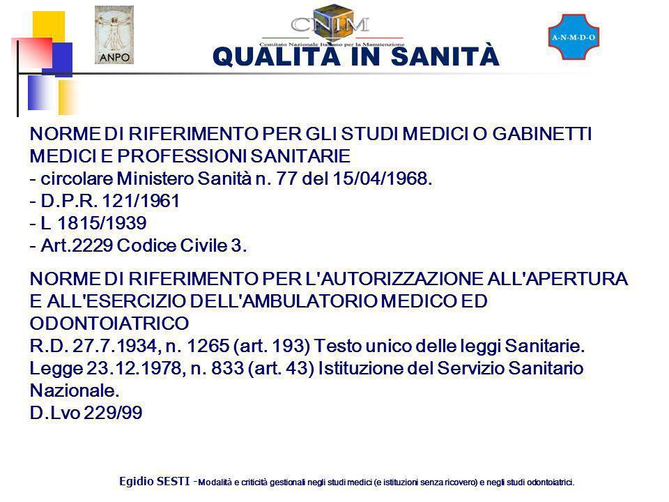 NORME DI RIFERIMENTO PER GLI STUDI MEDICI O GABINETTI MEDICI E PROFESSIONI SANITARIE - circolare Ministero Sanità n. 77 del 15/04/1968. - D.P.R. 121/1961 - L 1815/1939 - Art.2229 Codice Civile 3.