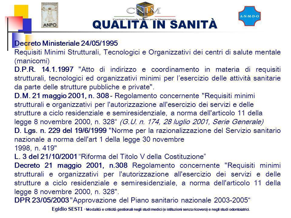 Decreto Ministeriale 24/05/1995