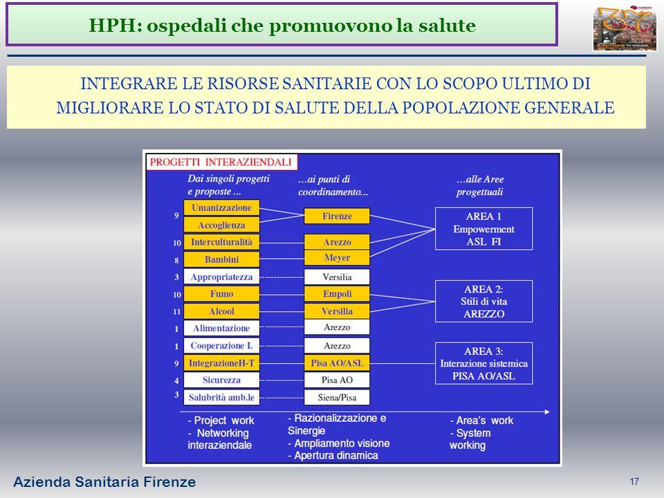 HPH: ospedali che promuovono la salute