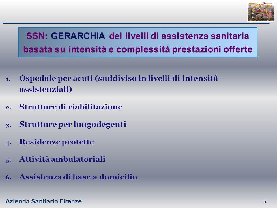 SSN: gerarchia dei livelli di assistenza sanitaria