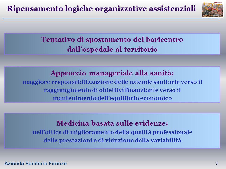 Ripensamento logiche organizzative assistenziali