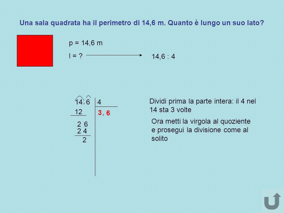 Una sala quadrata ha il perimetro di 14,6 m. Quanto è lungo un suo lato