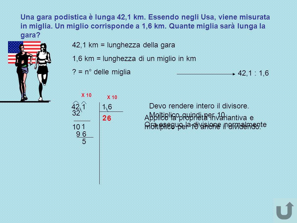 42,1 km = lunghezza della gara 1,6 km = lunghezza di un miglio in km