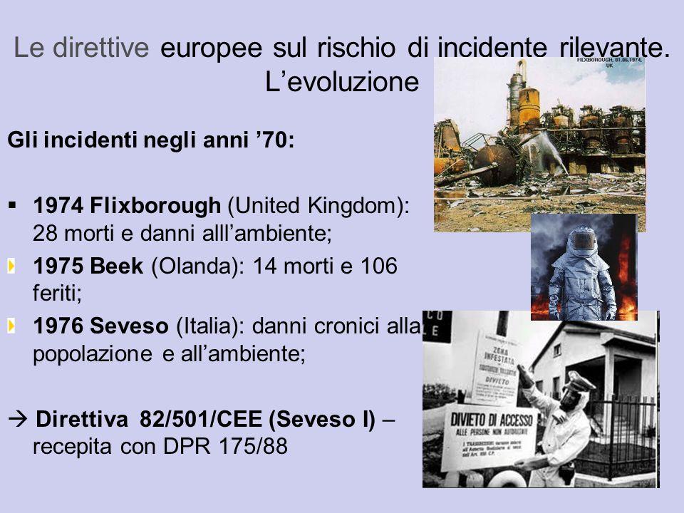 Le direttive europee sul rischio di incidente rilevante. L'evoluzione