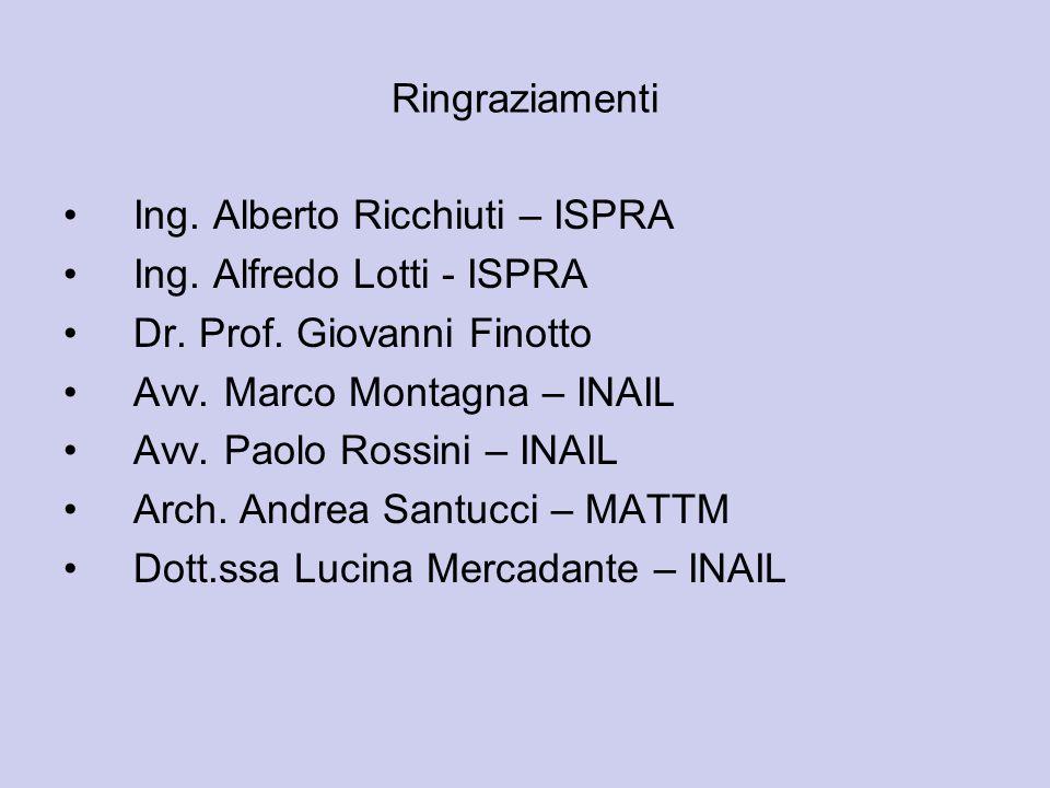 Ringraziamenti Ing. Alberto Ricchiuti – ISPRA. Ing. Alfredo Lotti - ISPRA. Dr. Prof. Giovanni Finotto.