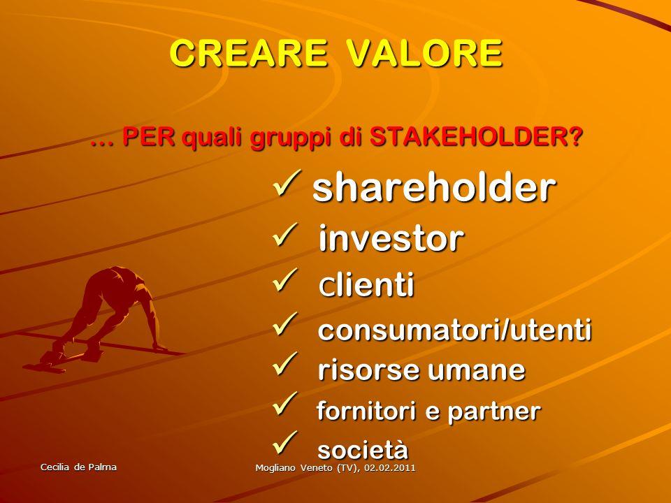 CREARE VALORE … PER quali gruppi di STAKEHOLDER