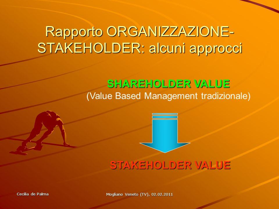 Rapporto ORGANIZZAZIONE-STAKEHOLDER: alcuni approcci