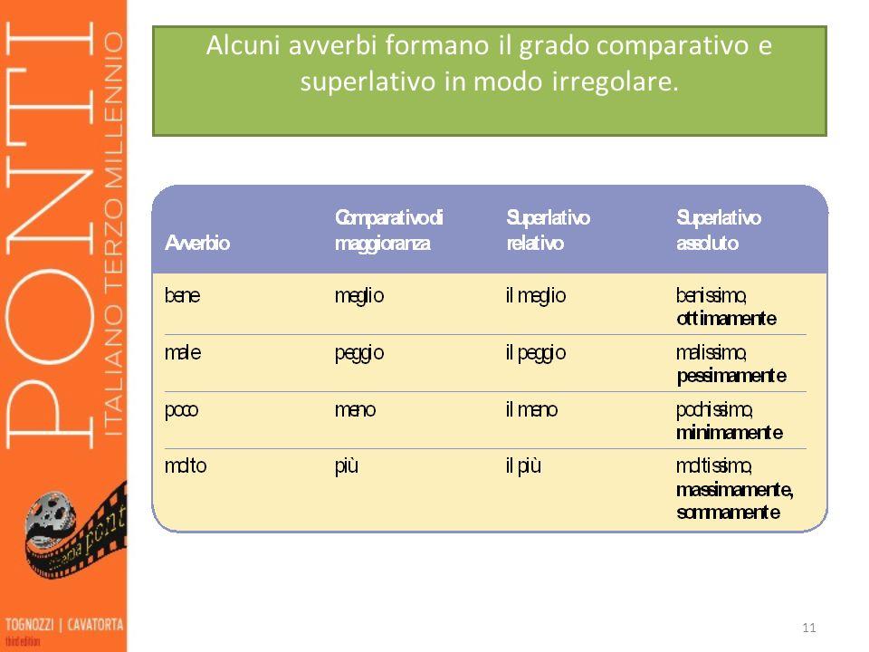 Alcuni avverbi formano il grado comparativo e superlativo in modo irregolare.