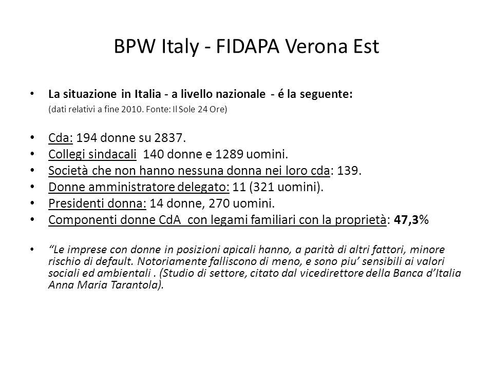 BPW Italy - FIDAPA Verona Est