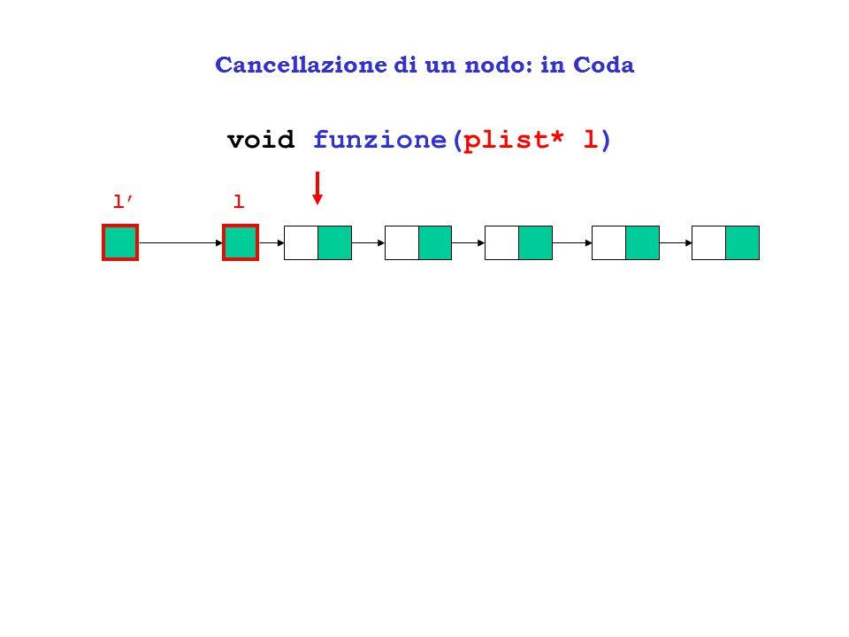 Cancellazione di un nodo: in Coda
